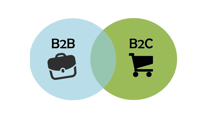 Do you think there is a difference between B2B and B2C CRM ?