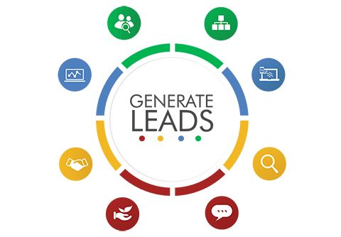 What's Lead Generation?